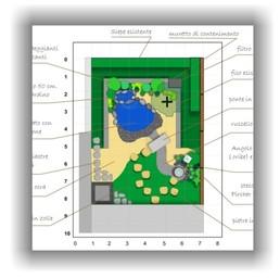 Preventivi giardini edojapan - Disegna il tuo giardino ...